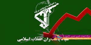 ارباك في الساحة السياسية الإيرانية وبيانات تضامن مع الحرس الثوري